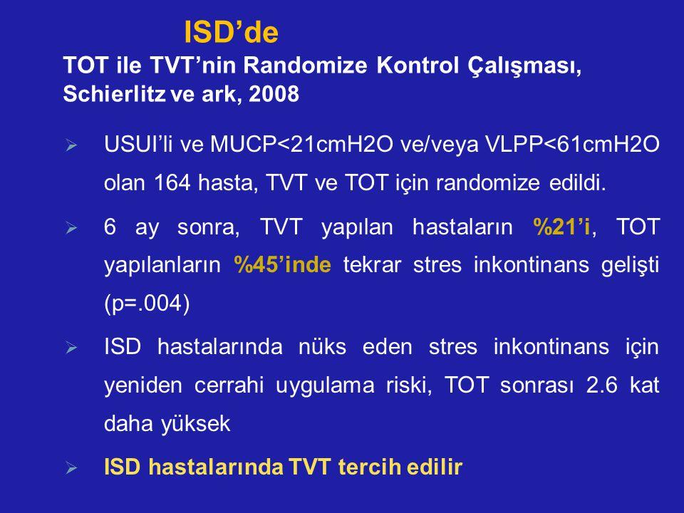 ISD'de TOT ile TVT'nin Randomize Kontrol Çalışması, Schierlitz ve ark, 2008