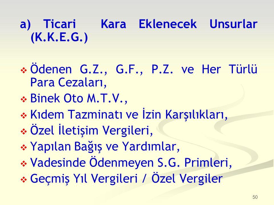 a) Ticari Kara Eklenecek Unsurlar (K.K.E.G.)
