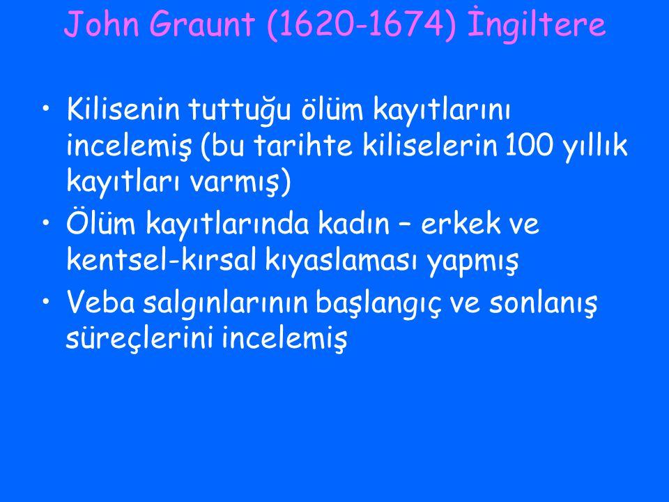 John Graunt (1620-1674) İngiltere