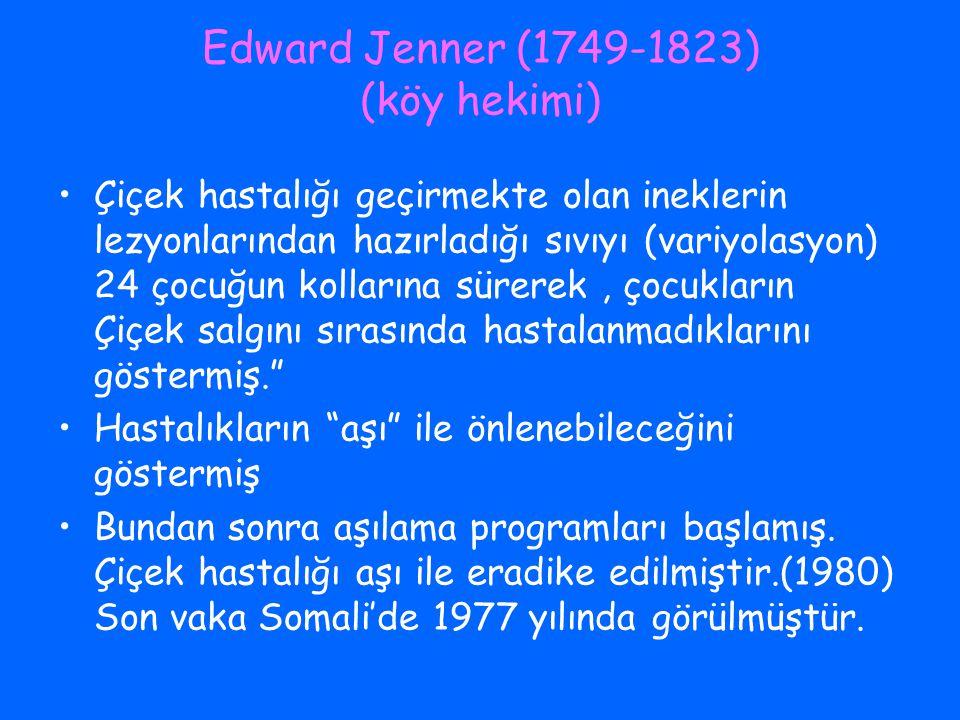 Edward Jenner (1749-1823) (köy hekimi)