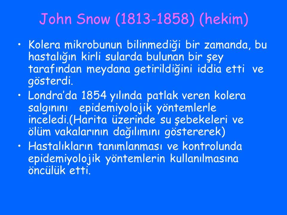 John Snow (1813-1858) (hekim)