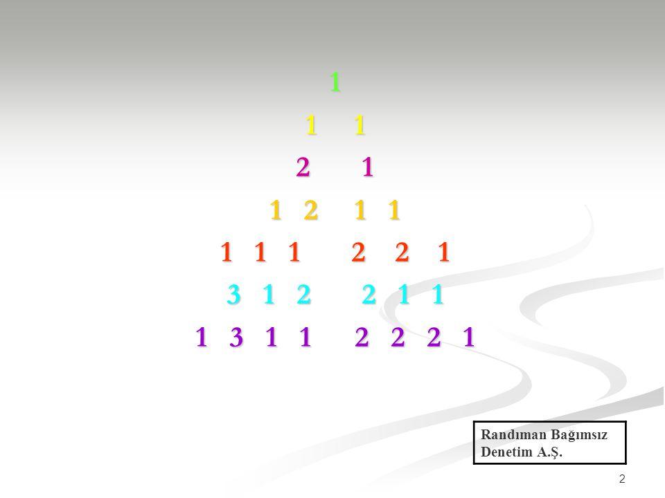 1 1 1. 2 1. 1 2 1 1. 1 1 1 2 2 1. 3 1 2 2 1 1. 1 3 1 1 2 2 2 1.