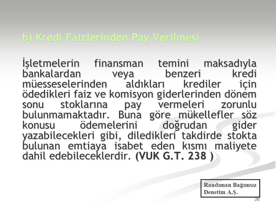 b) Kredi Faizlerinden Pay Verilmesi