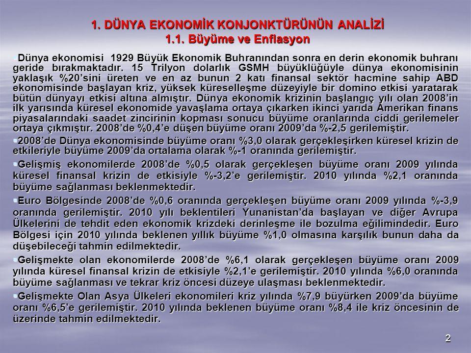1. DÜNYA EKONOMİK KONJONKTÜRÜNÜN ANALİZİ 1.1. Büyüme ve Enflasyon