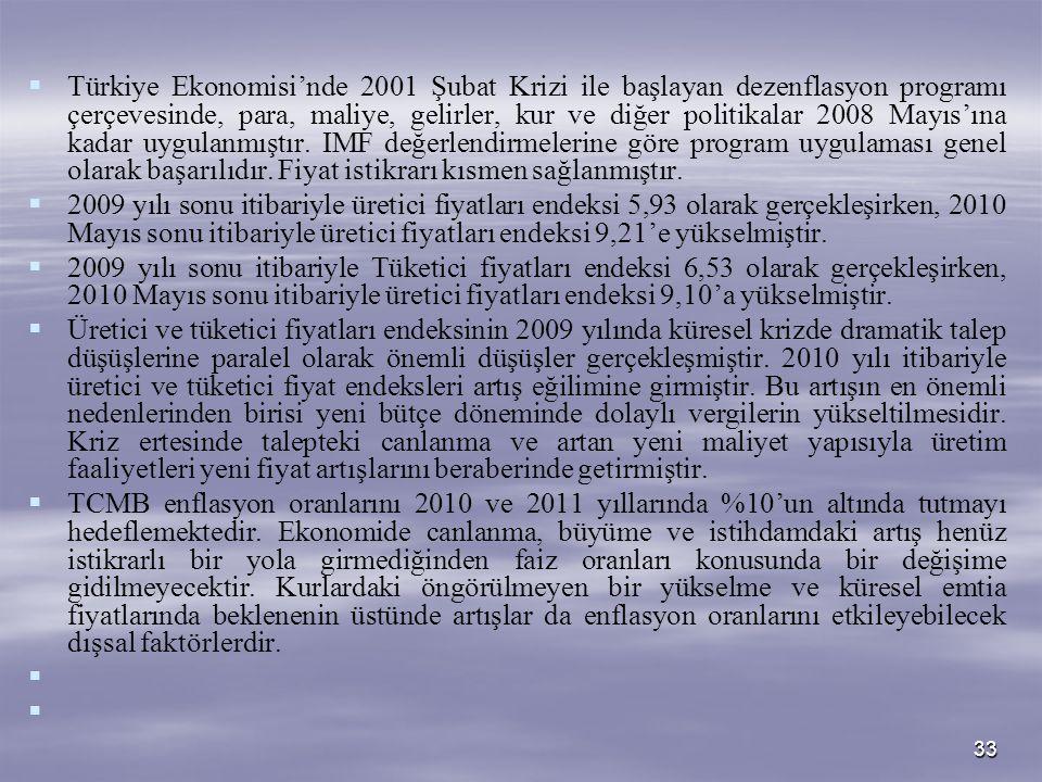 Türkiye Ekonomisi'nde 2001 Şubat Krizi ile başlayan dezenflasyon programı çerçevesinde, para, maliye, gelirler, kur ve diğer politikalar 2008 Mayıs'ına kadar uygulanmıştır. IMF değerlendirmelerine göre program uygulaması genel olarak başarılıdır. Fiyat istikrarı kısmen sağlanmıştır.