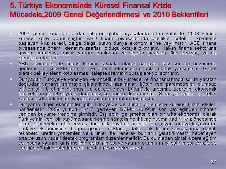 5. Türkiye Ekonomisinde Küresel Finansal Krizle Mücadele,2009 Genel Değerlendirmesi ve 2010 Beklentileri