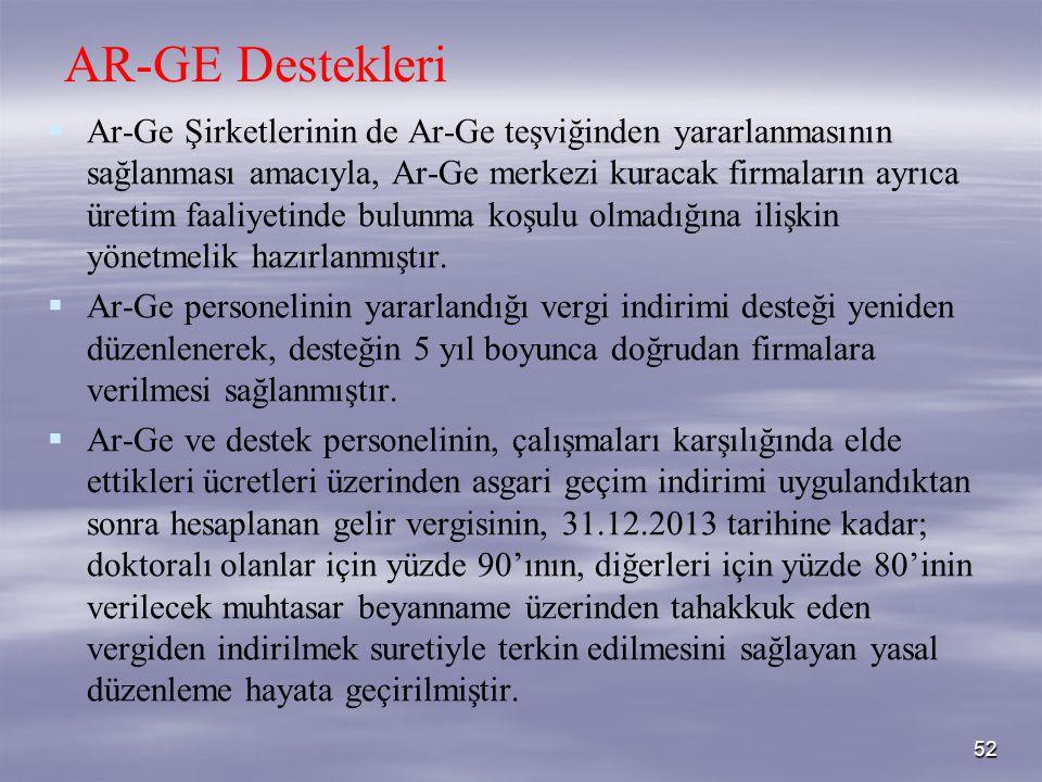 AR-GE Destekleri