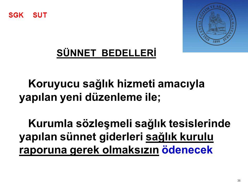SGK SUT SÜNNET BEDELLERİ.