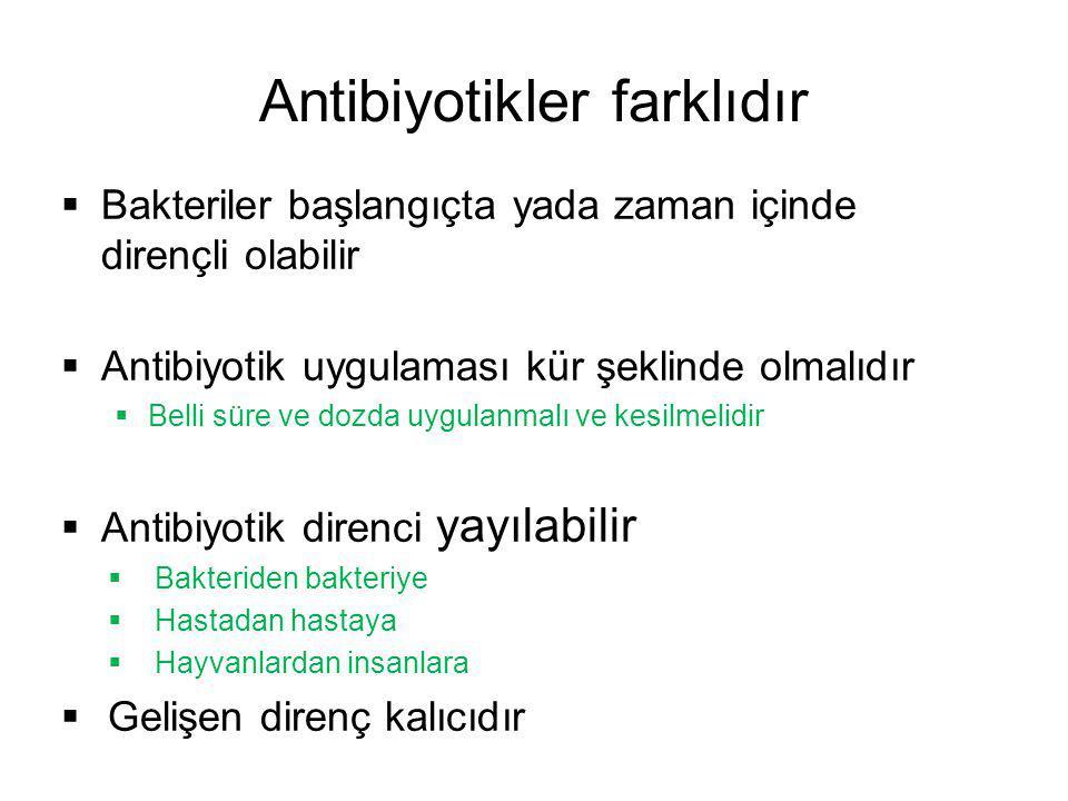 Antibiyotikler farklıdır