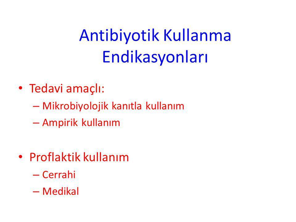 Antibiyotik Kullanma Endikasyonları