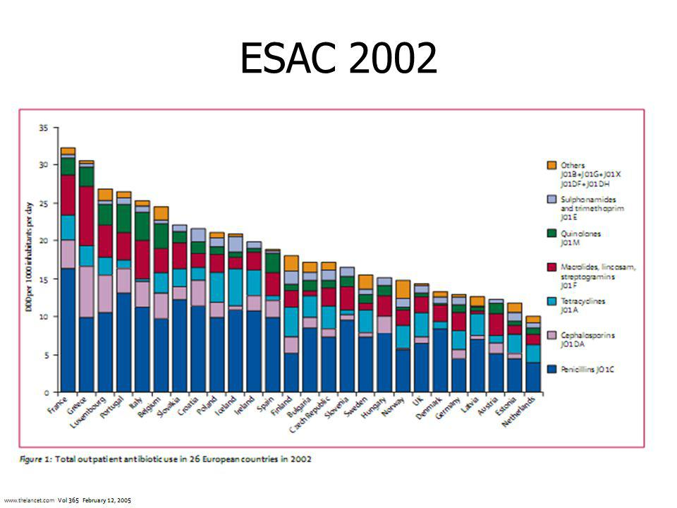 ESAC 2002 43 43