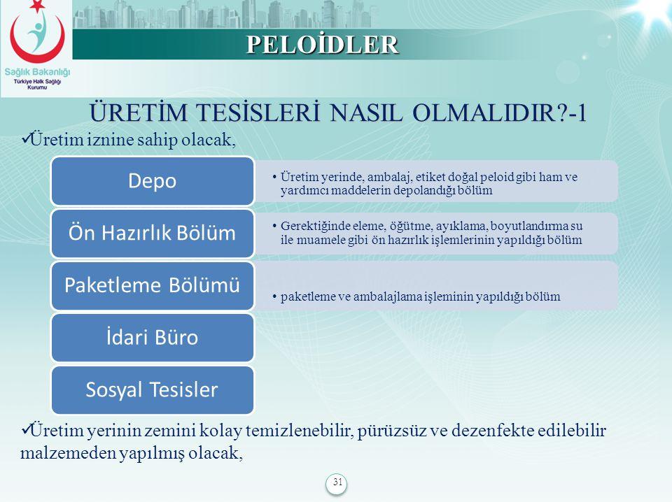 ÜRETİM TESİSLERİ NASIL OLMALIDIR -1