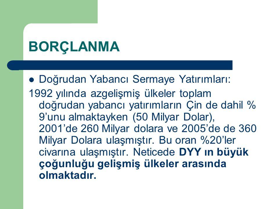 BORÇLANMA Doğrudan Yabancı Sermaye Yatırımları: