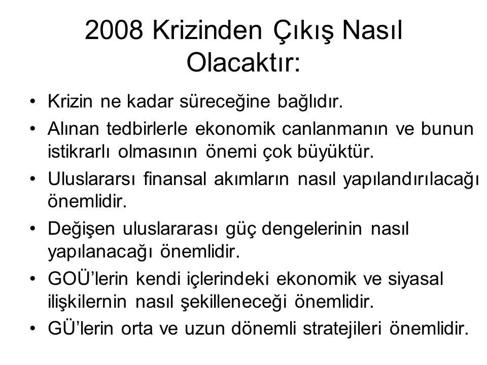 2008 Krizinden Çıkış Nasıl Olacaktır: