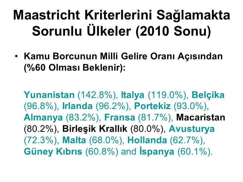 Maastricht Kriterlerini Sağlamakta Sorunlu Ülkeler (2010 Sonu)