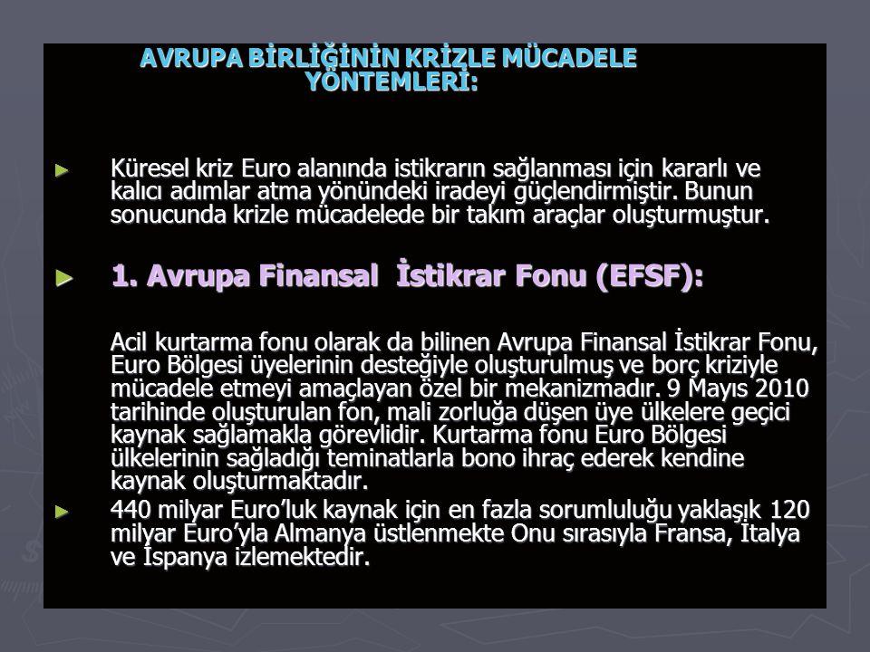 1. Avrupa Finansal İstikrar Fonu (EFSF):