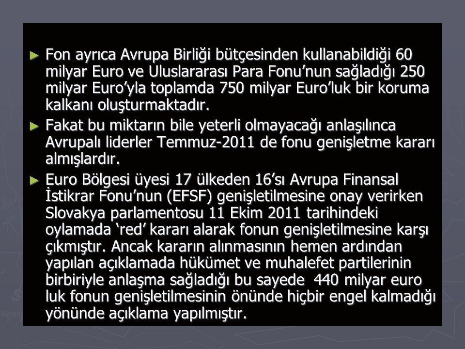 Fon ayrıca Avrupa Birliği bütçesinden kullanabildiği 60 milyar Euro ve Uluslararası Para Fonu'nun sağladığı 250 milyar Euro'yla toplamda 750 milyar Euro'luk bir koruma kalkanı oluşturmaktadır.