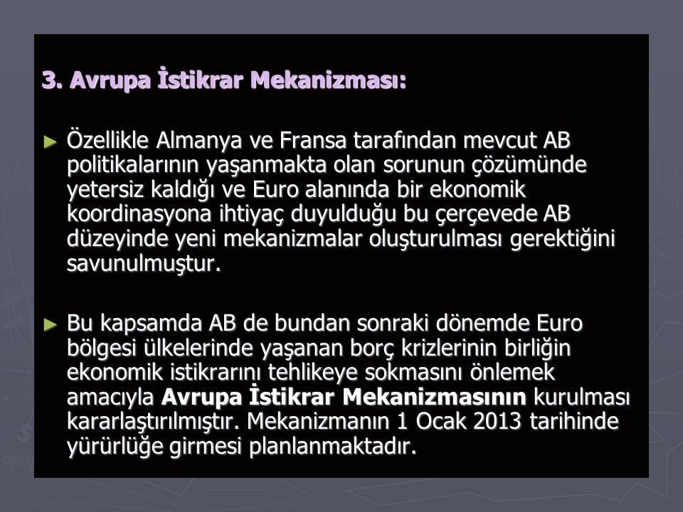 3. Avrupa İstikrar Mekanizması: