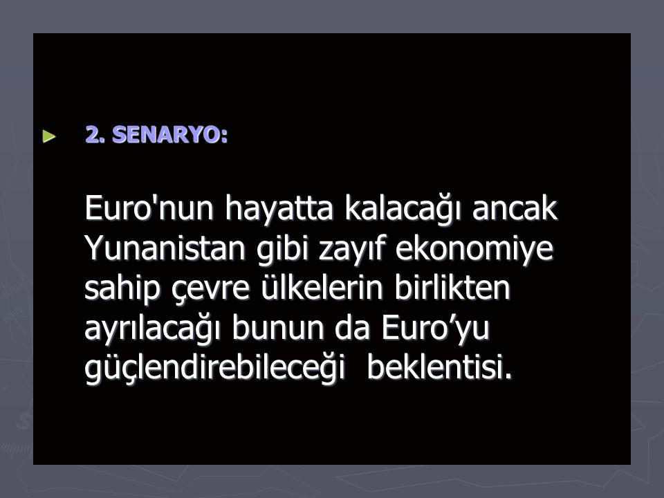 2. SENARYO: