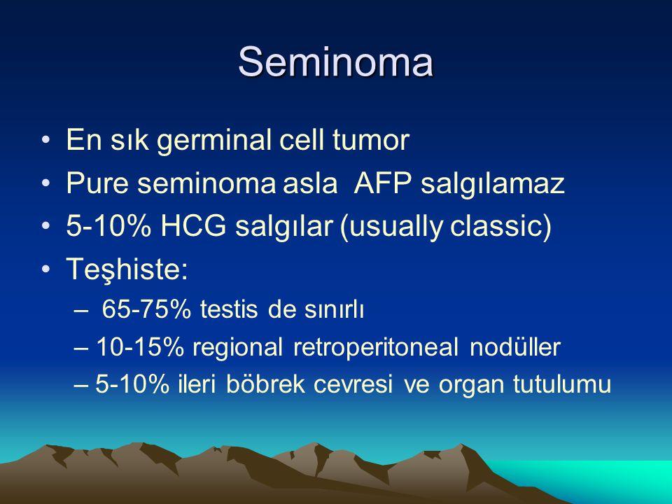 Seminoma En sık germinal cell tumor Pure seminoma asla AFP salgılamaz