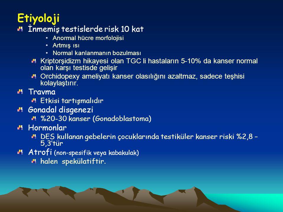 Etiyoloji İnmemiş testislerde risk 10 kat Travma Gonadal disgenezi