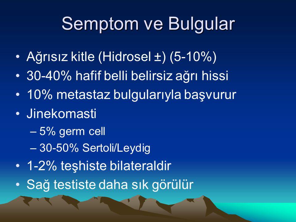 Semptom ve Bulgular Ağrısız kitle (Hidrosel ±) (5-10%)