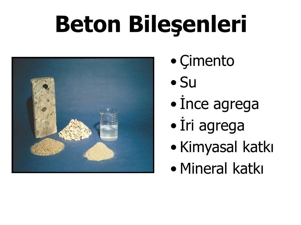 Beton Bileşenleri Çimento Su İnce agrega İri agrega Kimyasal katkı