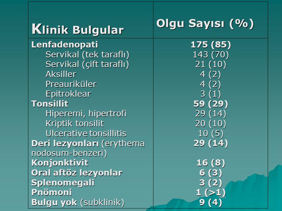 Klinik Bulgular Olgu Sayısı (%) Lenfadenopati Servikal (tek taraflı)