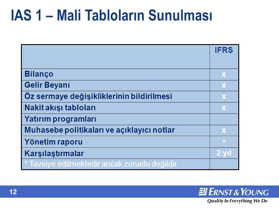 IAS 7 - Nakit Akışı Tabloları