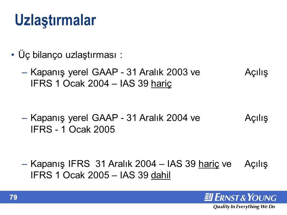 D. IFRS'lerin Denetçilerin Çalışmaları Üzerindeki Etkisi