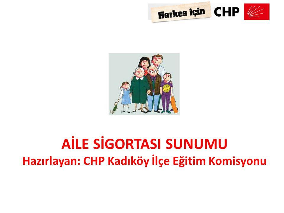 AİLE SİGORTASI SUNUMU Hazırlayan: CHP Kadıköy İlçe Eğitim Komisyonu