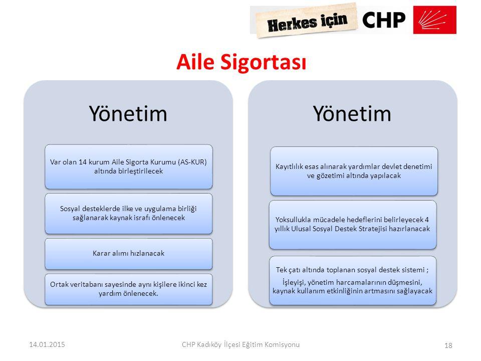 Yönetim Aile Sigortası 08.04.2017 CHP Kadıköy İlçesi Eğitim Komisyonu