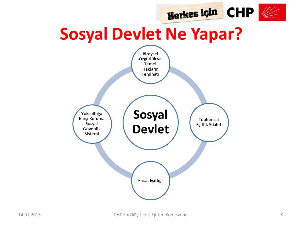 Sosyal Devlet Ne Yapar 08.04.2017 CHP Kadıköy İlçesi Eğitim Komisyonu