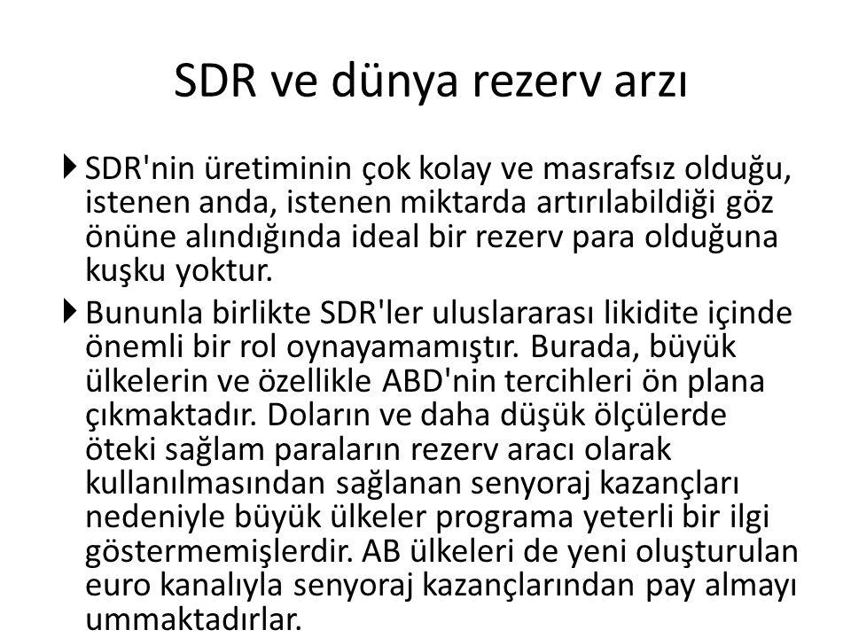 SDR ve dünya rezerv arzı