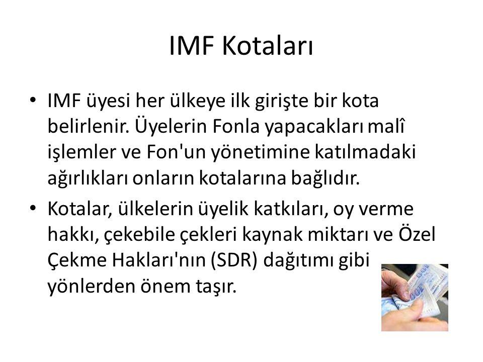 IMF Kotaları