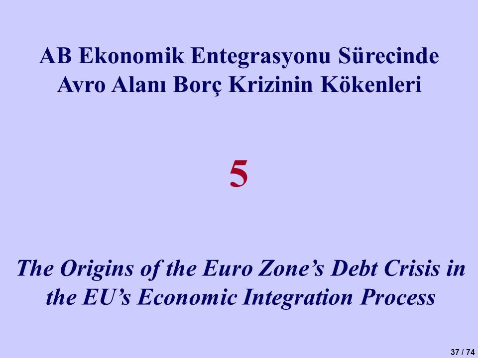 AB Ekonomik Entegrasyonu Sürecinde Avro Alanı Borç Krizinin Kökenleri
