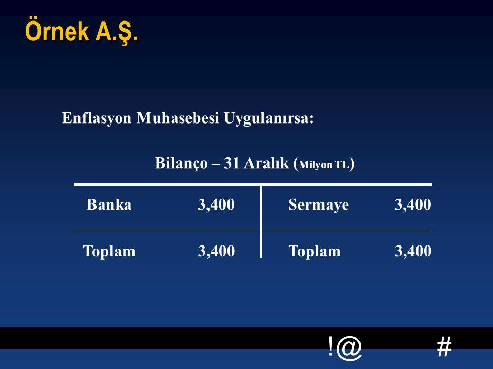 Enflasyon Muhasebesi Uygulanırsa: Bilanço – 31 Aralık (Milyon TL)