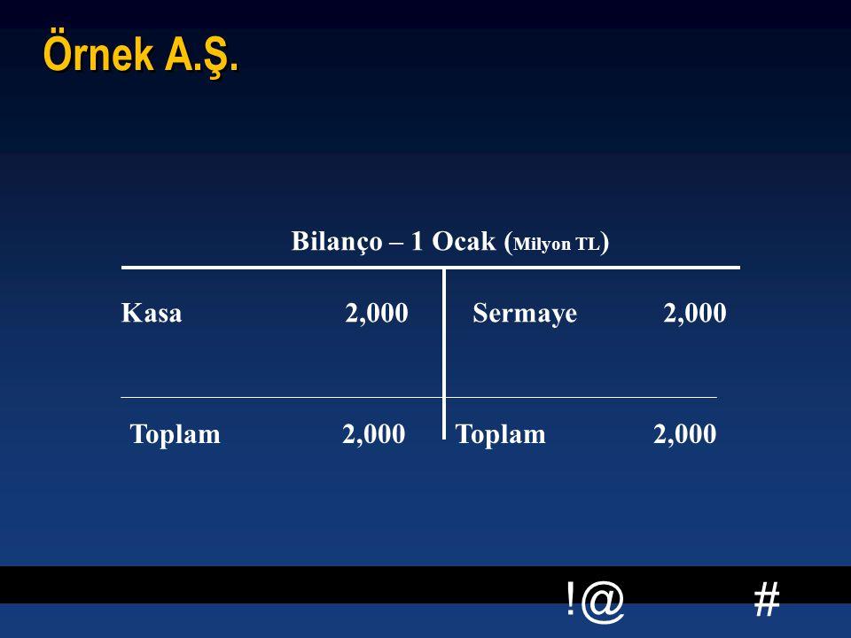 Örnek A.Ş. Bilanço – 1 Ocak (Milyon TL) Kasa 2,000 Sermaye 2,000