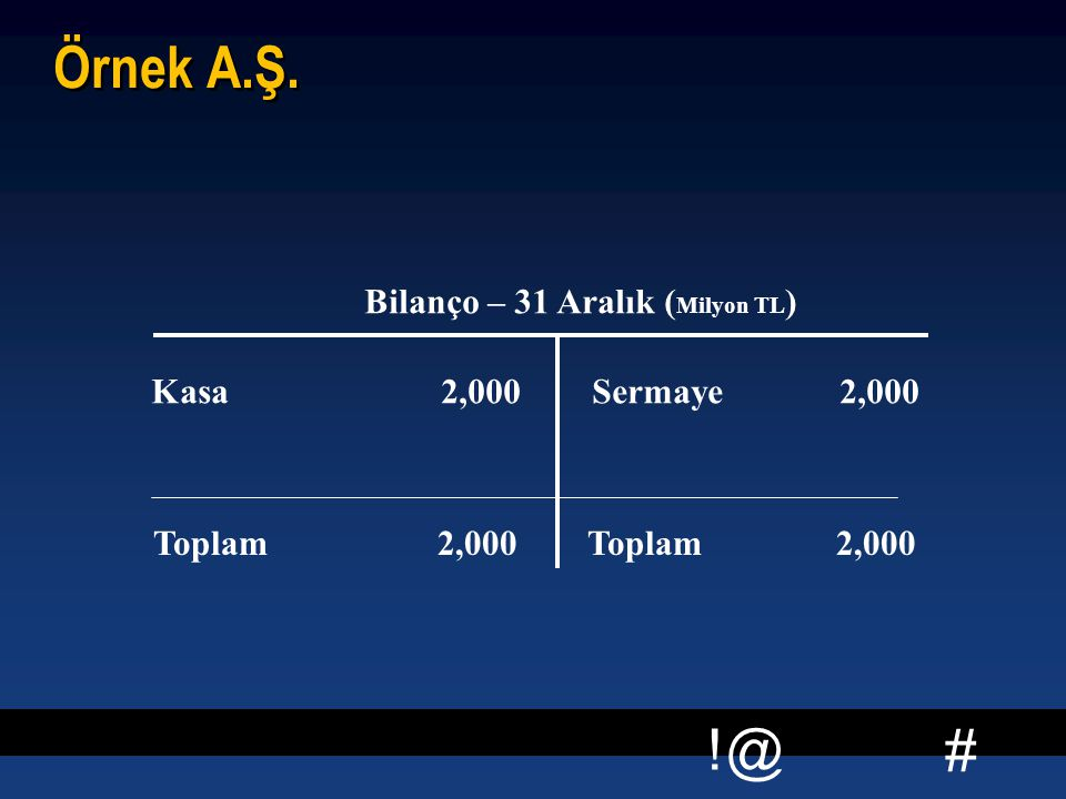 Örnek A.Ş. Bilanço – 31 Aralık (Milyon TL) Kasa 2,000 Sermaye 2,000