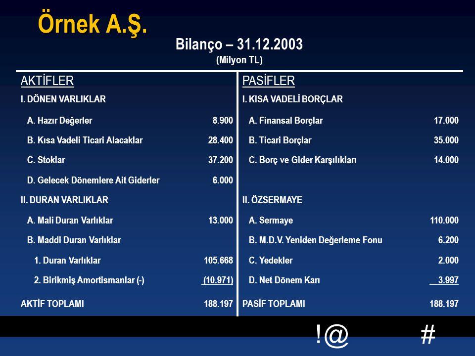 Örnek A.Ş. Bilanço – 31.12.2003 AKTİFLER PASİFLER (Milyon TL)