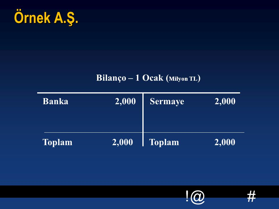 Örnek A.Ş. Bilanço – 1 Ocak (Milyon TL) Banka 2,000 Sermaye 2,000