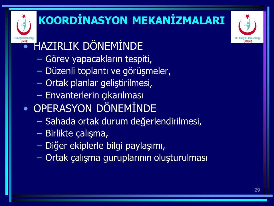 KOORDİNASYON MEKANİZMALARI