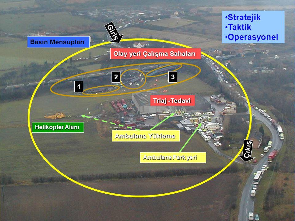 Stratejik Taktik Operasyonel Giriş Çıkış Basın Mensupları