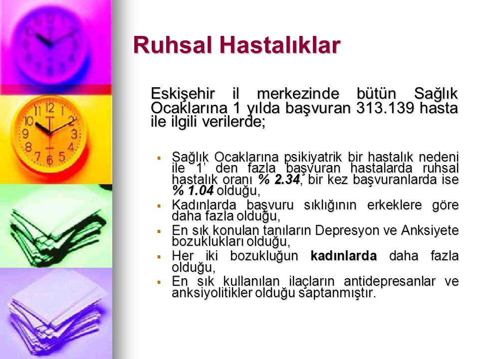 Ruhsal Hastalıklar Eskişehir il merkezinde bütün Sağlık Ocaklarına 1 yılda başvuran 313.139 hasta ile ilgili verilerde;