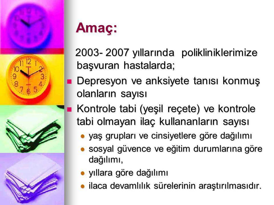 Amaç: 2003- 2007 yıllarında polikliniklerimize başvuran hastalarda;