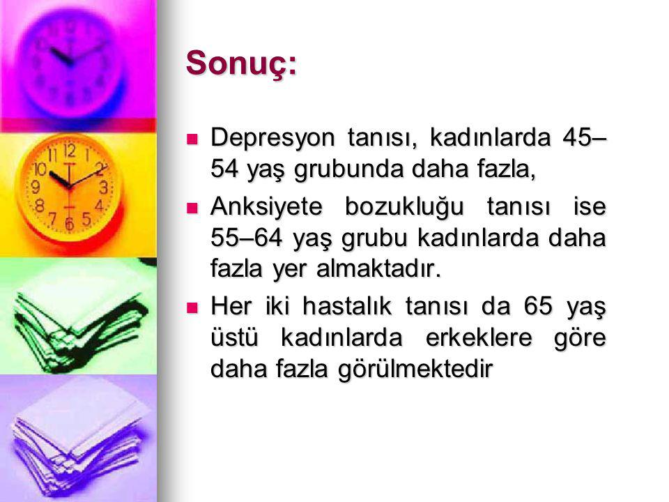 Sonuç: Depresyon tanısı, kadınlarda 45–54 yaş grubunda daha fazla,