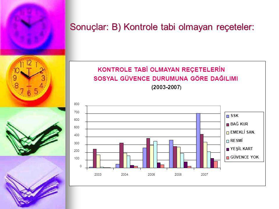 Sonuçlar: B) Kontrole tabi olmayan reçeteler: