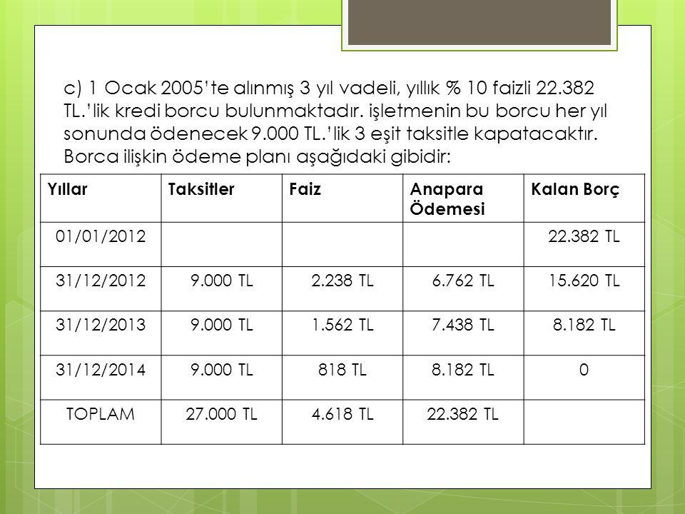 c) 1 Ocak 2005'te alınmış 3 yıl vadeli, yıllık % 10 faizli 22. 382 TL
