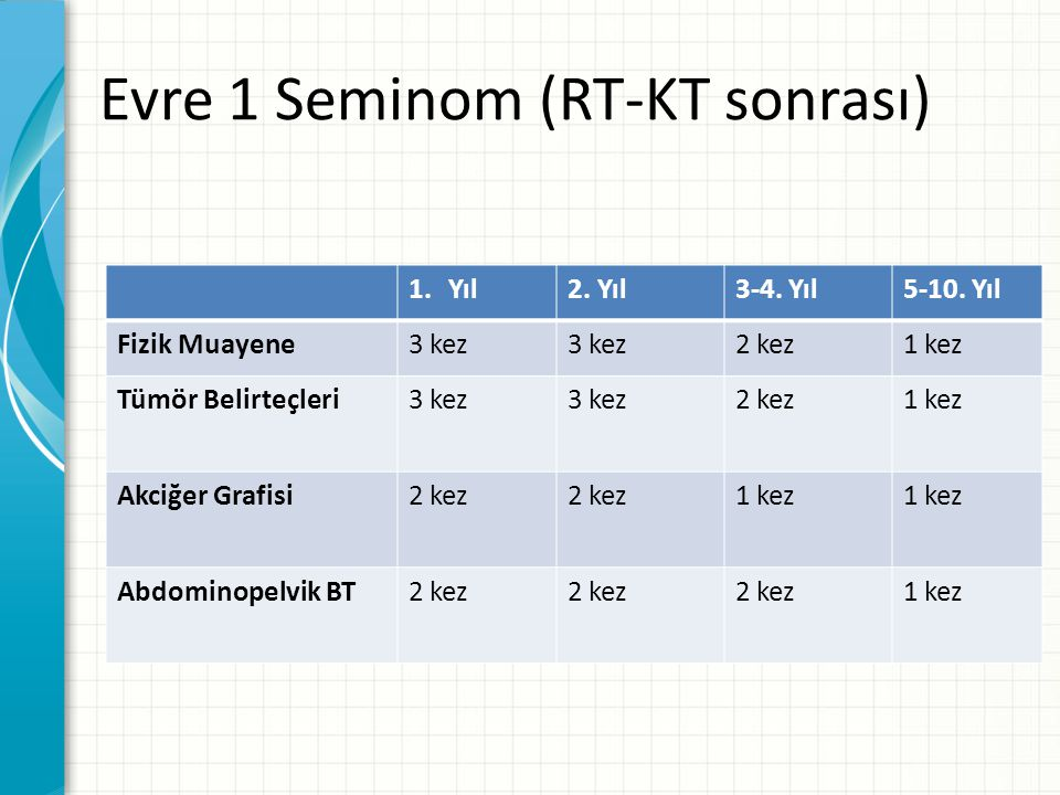 Evre 1 Seminom (RT-KT sonrası)