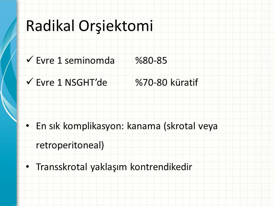 Radikal Orşiektomi Evre 1 seminomda %80-85